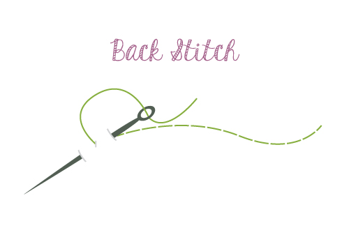 hand sewing back stitch
